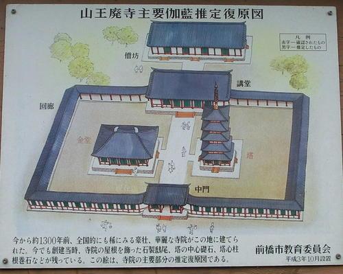 29山王廃寺伽藍図の看板.JPG