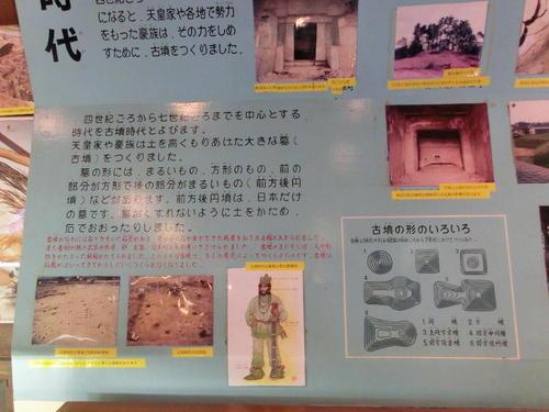 26展示物(市内の古墳について).JPG