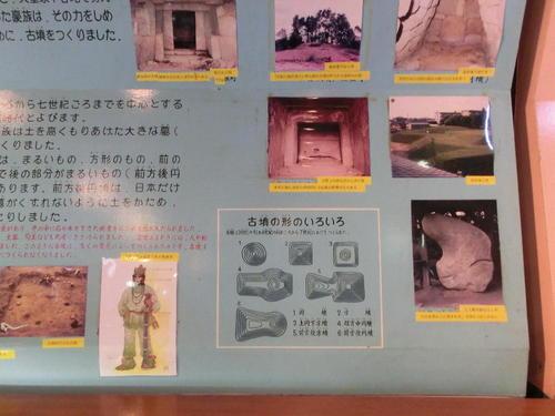 28展示物(市内の古墳について).JPG
